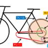 初心者必見!ロードバイクの後輪を元に戻す方法