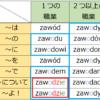 ポーランド語の複雑な格変化を文法用語を使わないで説明してみた