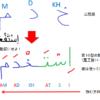 ライフル銃で学ぶ第10型のアラビア語動詞